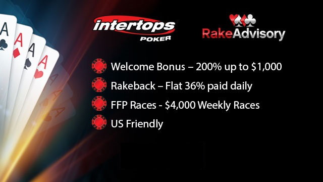 36% daily rakeback and $4,000 weekly races at US friendly network